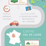 infographie viadeo le bonheur au travail